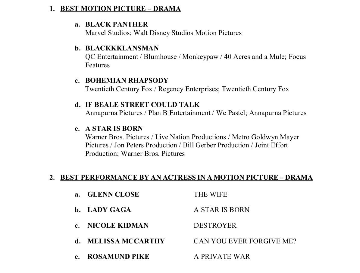 76th Annual Golden Globe Awards Nominations